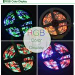 RGB LED Strip Waterproof